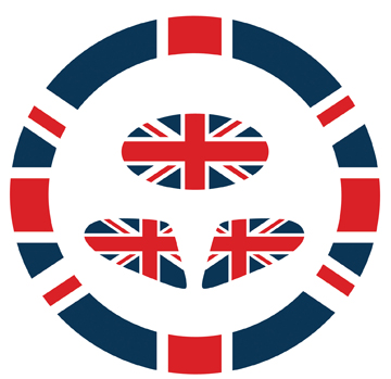 Steering wheel ring, paddle shifters, glove box button - sticker set - Union Jack Product Page